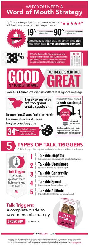 TalkTriggers-infographic-r2