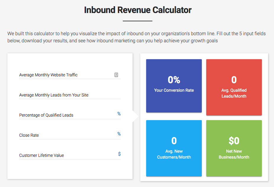 new inbound revenue calculator